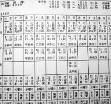 詳細写真1: 懐古暦第三集【1736年(元文元年)-1780年(安永九年)】陰暦→陽暦対照【送料無料】